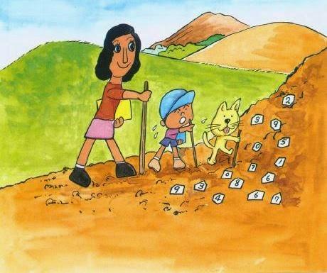 Pengenalan Dini Kemampuan Berhitung Kepada Anak