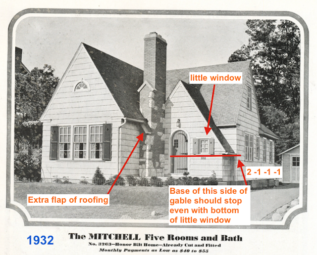 infographic showing aspects of Sears Mitchell house