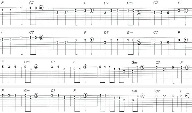 Easy Songs to Play!: Santa Lucia TAB Italian song (Saint Lucy) Easy ...
