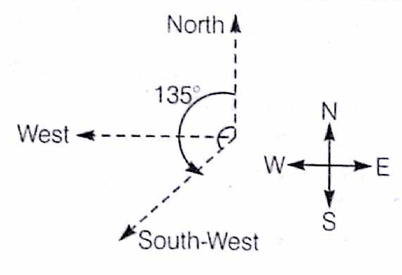 Railway Exam Reasoning