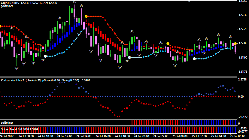 Fx auto trading system