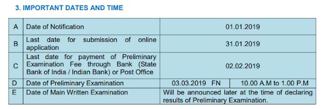 TNPSC Group 1 2019 Important Dates