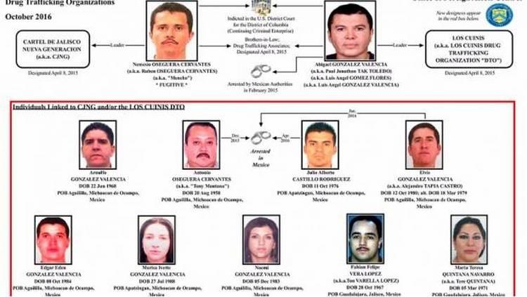 """Detienen a dos cuñados """"El Mencho""""; eran los presuntos líderes de Los Cuinis"""