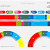 SWEDEN, March 2017. Ipsos poll
