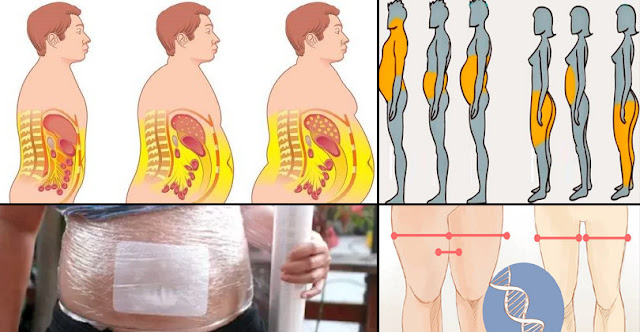 How To Eliminate Abdomen Fat Very Fast