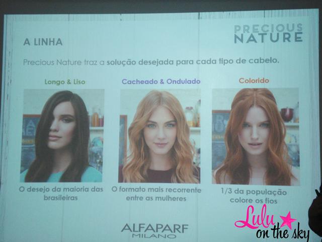 Conheça a linha Precious Nature da Alfaparf Milano