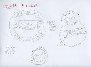 Design practice: ideas for pizza menu