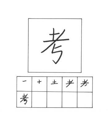 kanji berpikir