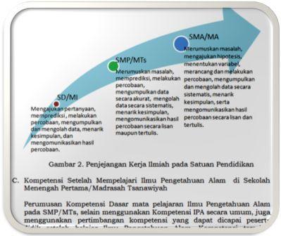 gambar silabus SMP kurikulum 2013