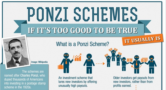 Image result for Man arrested for being in a Ponzi scheme group on Whatsapp