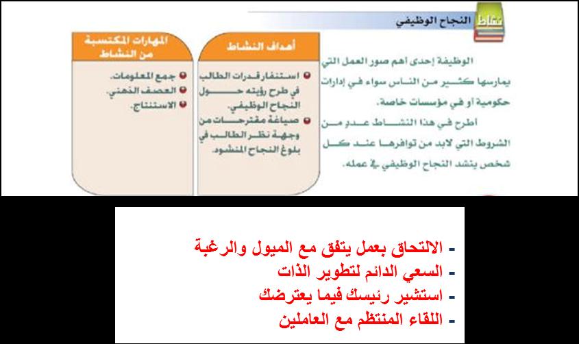 حل انشطة كتاب التربية المهنية نظام المقررات