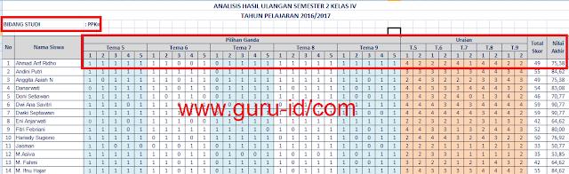 gambar aplikasi analisis nilai ulangan untuk kurikulum 2013