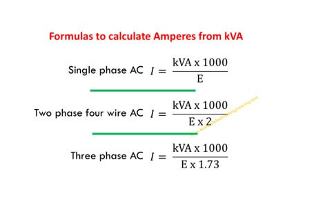 formula-to-calculate-amps-from-kva