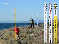 Mira çeşitleri ve bir deniz kıyısında mira ve nivelman ile ölçüm yapılması