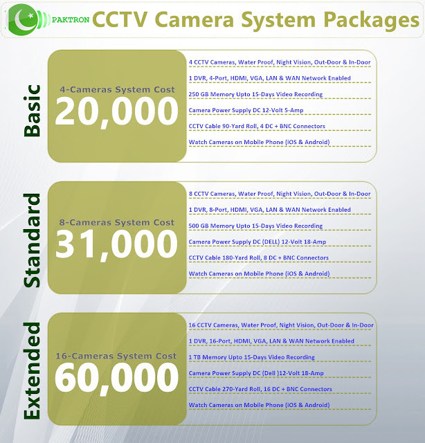 CCTV Security Camera System Packages