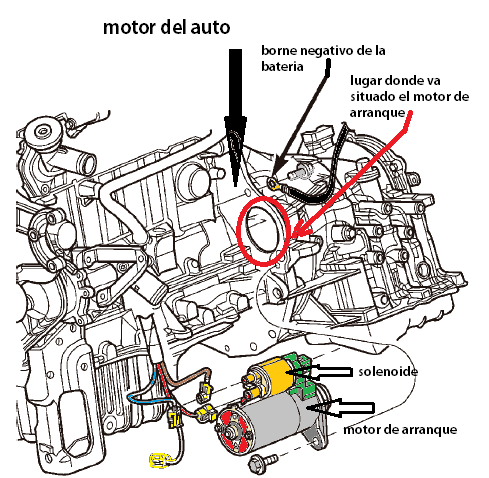 Solenoide Del Motor De Arranque  probacion Y Reparacion in addition Starter moreover Vcm chevy together with One Wire Alternator Wiring Diagram Chevy Inside Ford Alternator Wiring Diagram furthermore 1967 Camaro Wiring Diagram Free. on chevy starter solenoid