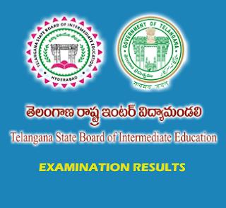 BIE Telangana Board of Education TS Results