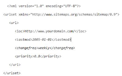 XML sitemap code