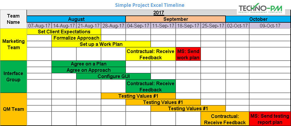 Simple Project Excel Timeline