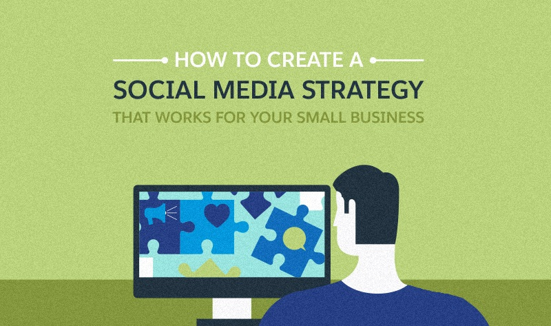 How to Create a Social Media Marketing Strategy that Works for Your Small Business - infographic