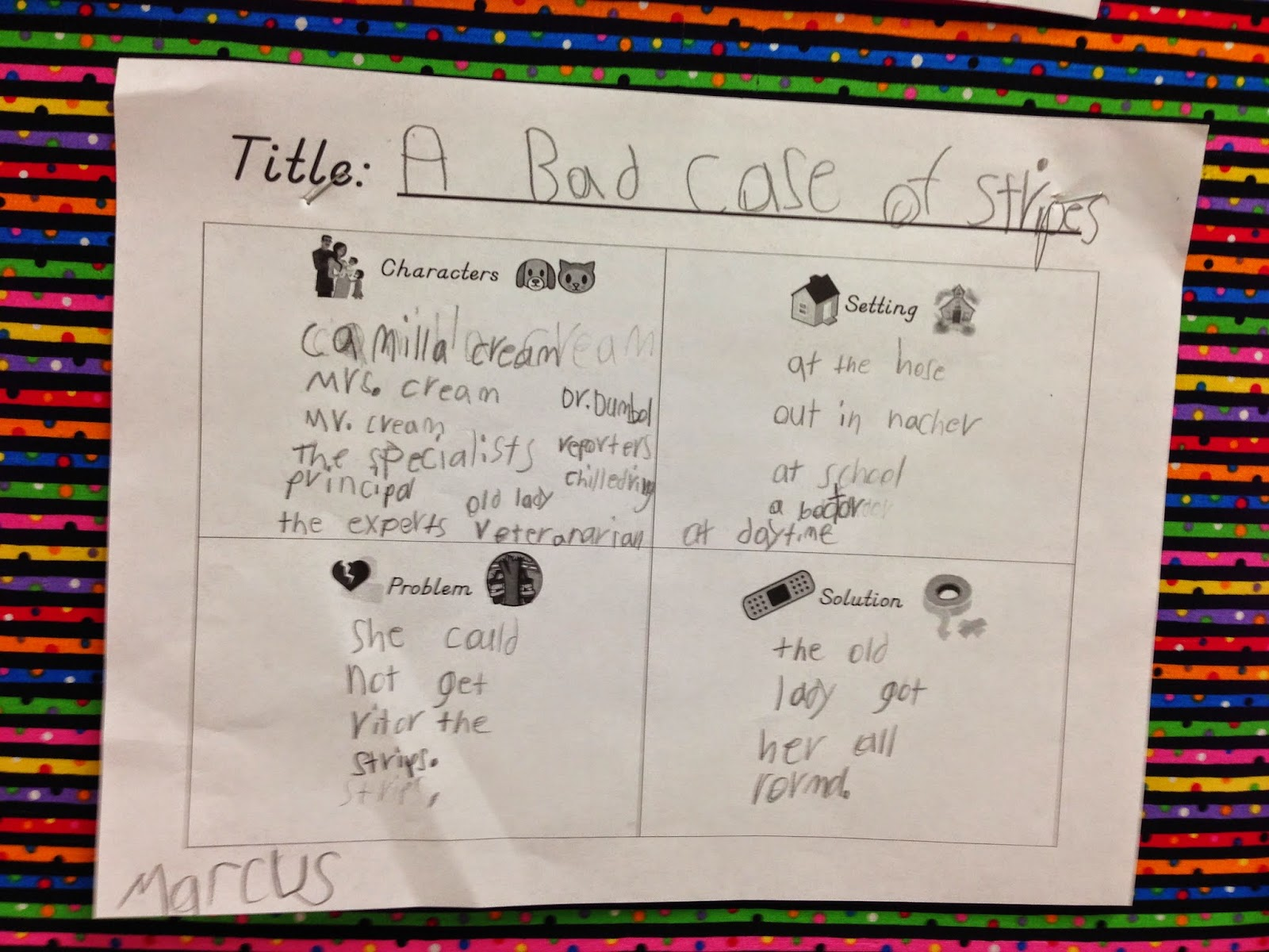 Bishop S Blackboard An Elementary Education Blog A Bad
