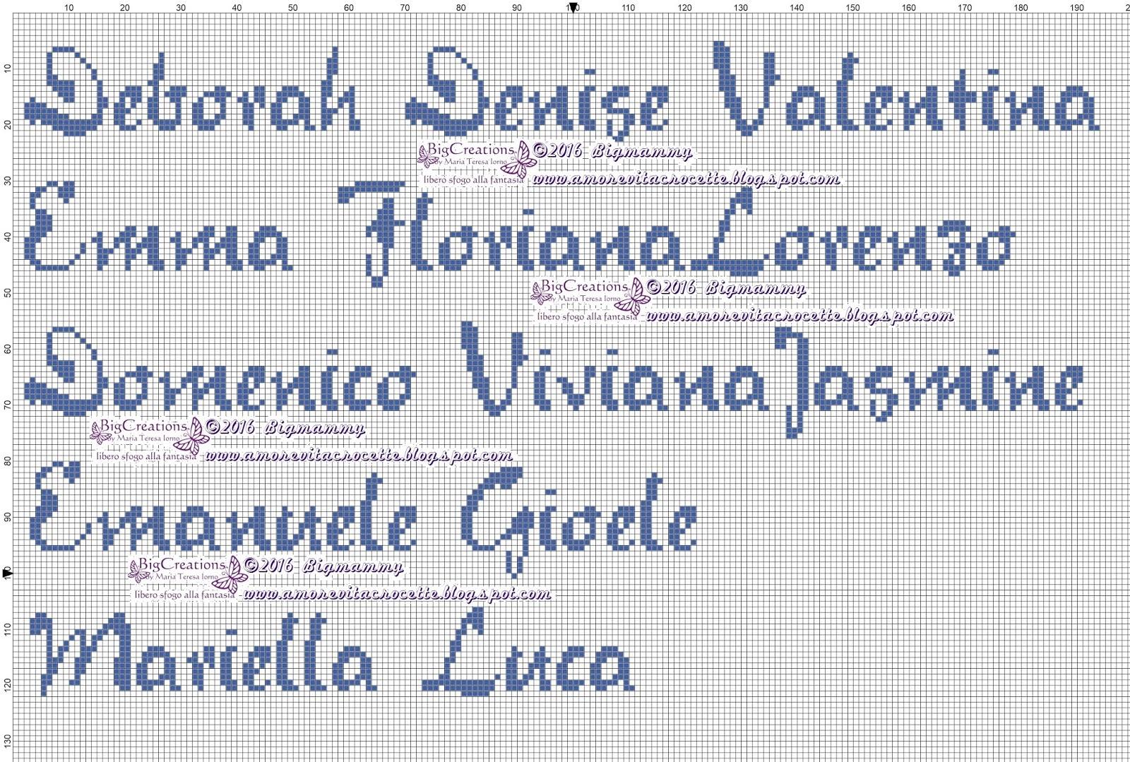 Amorevitacrocette nomi a punto croce for Punto croce schemi alfabeto