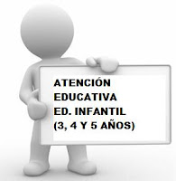 CRITERIOS ATENCION ED. INFANTIL