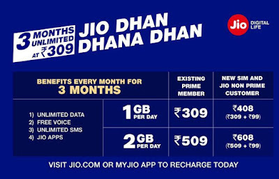 Relaince Jio Dhan Dhana Dhan Offer Details - Prime Vs Non-Prime 1