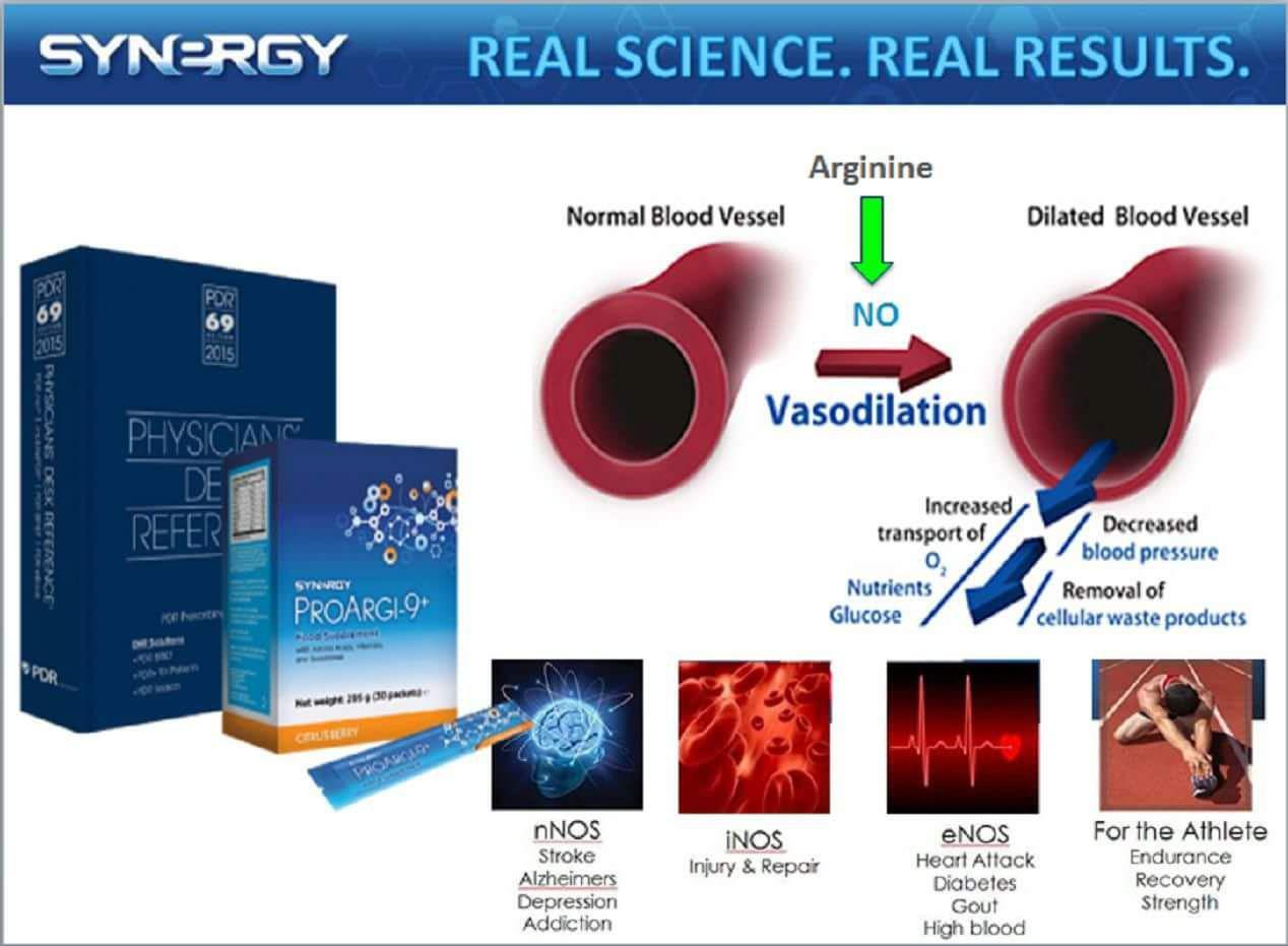 Jual Obat Vitamin Jantung Synergy ProArgi 9 di Padang Lawas Utara, Sumatera Utara