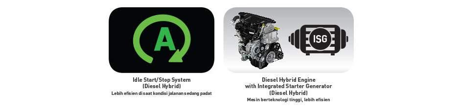 Performa New Ertiga Diesel Hybrid