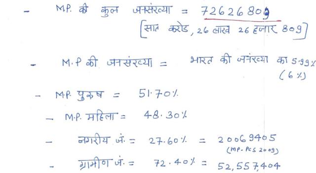 Madhya Pradesh General Knowledge-MP GK Download PDF