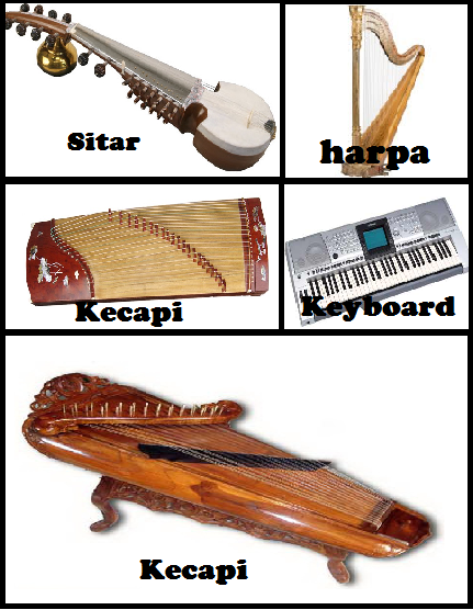 Penggolongan Musik Ansambel