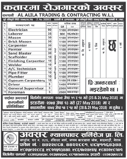 Jobs in Qatar for Nepali, Salary Rs 74,925
