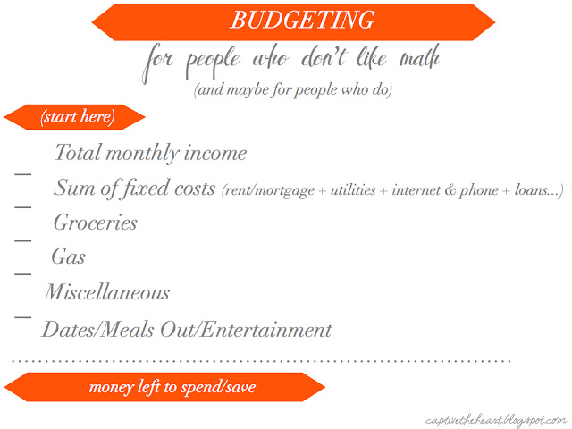How to create a budget, couples budget, newlywed budget, easy budget, budget for people who don't like math, simple budgeting, budgeting basics, how to create a budget, catholic couples, catholic wedding, catholic wedding blog, catholic brides, blog for catholic bride, catholic wedding planning, budgeting for beginners