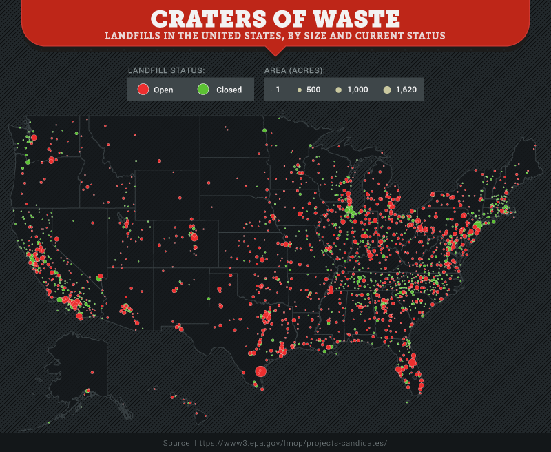 Craters of waste (landfills in the Unites Steates, by sizw and current status)