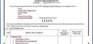 Contoh Surat Keterangan Hasil Ujian Nasional (SKHUN)