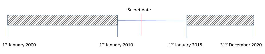 Matt Greencroft's Blog: 2014