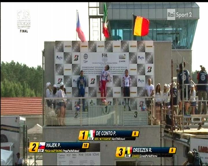 Campionato europeo Karting classe KZ
