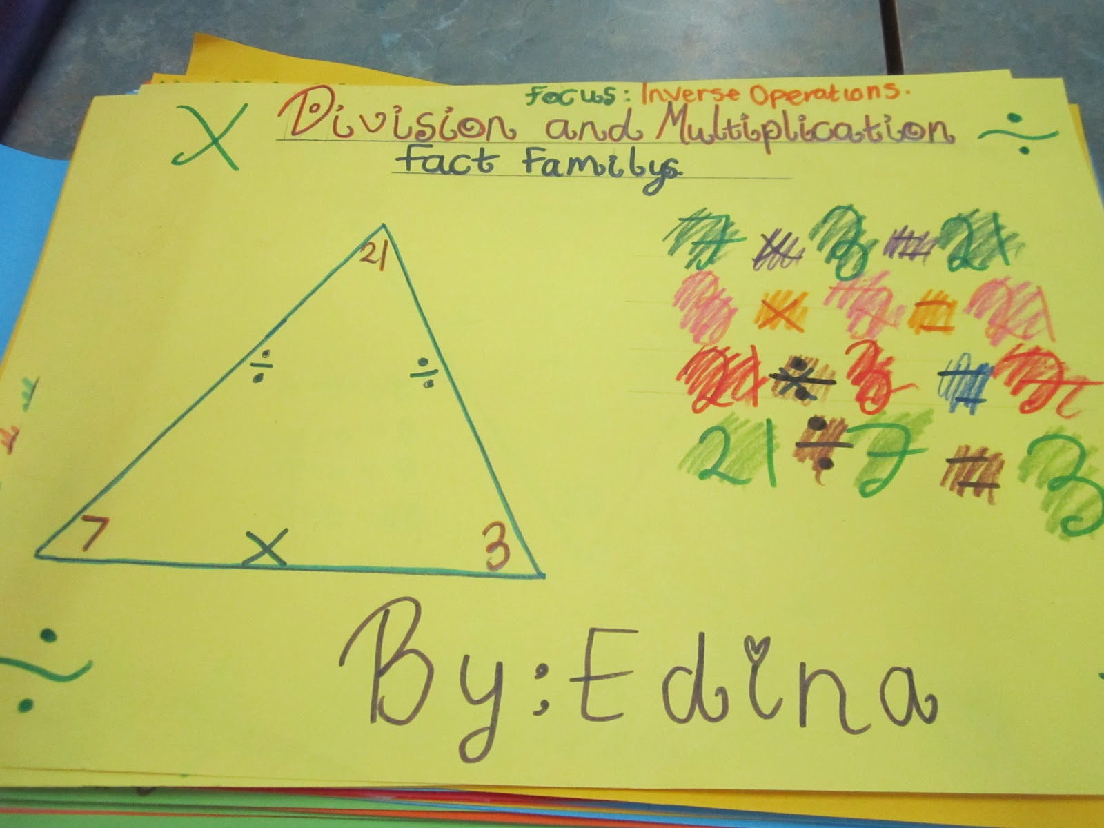 Miss A S Class Ideas Teaching Division Using Inverse