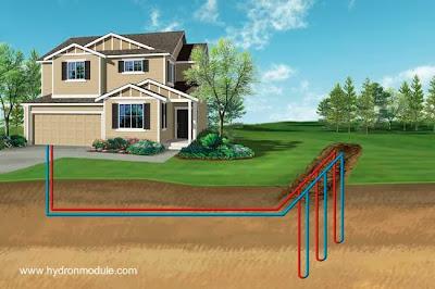 Infografía de un sistema geotermal para una casa residencial