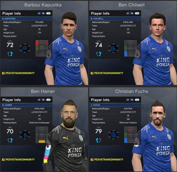 Pes 2017 Faces Lucas Moura By Sameh Momen: Ultigamerz: PES 2017 Leicester City Full Face-Pack V1.0