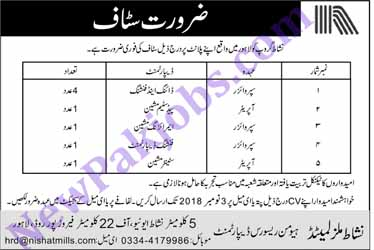 Jobs Opportunities in Nishat Chunian Group