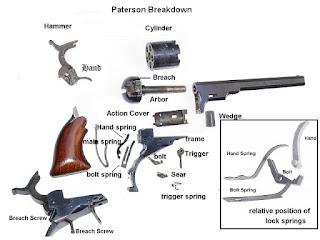 Le Colt PATERSON pieces détachée