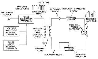 Water fuel Power Generation System