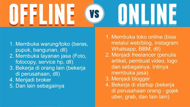 bagaimana cara mendapatkan uang secara online