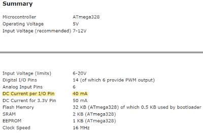 Arduino Specifications Datasheet