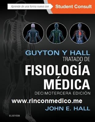 Fisiología | Rincón Médico