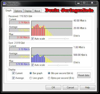 aplikasi NetPerSec