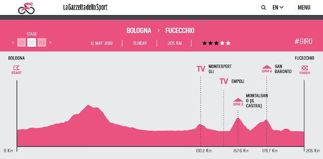 http://www.giroditalia.it/it/news/ackermann-lemozione-della-prima-volta/