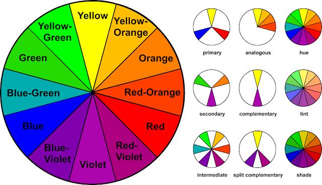 Memahami Fungsi Warna dan Penggunaannya dalam Foto